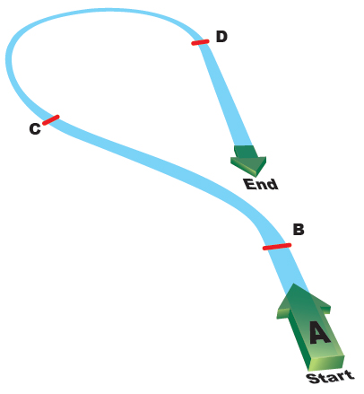 Figure 7-42. Standard procedure turn (entire pattern in level flight).