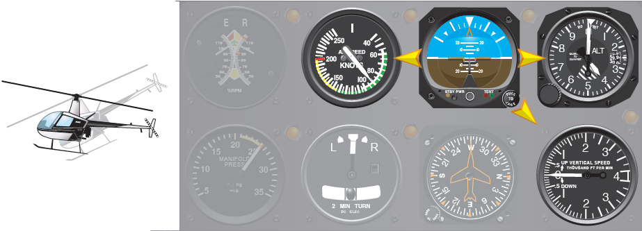 Figure 8-2. The flight instruments for pitch control are the airspeed indicator, attitude indicator, altimeter, and vertical speed indicator.