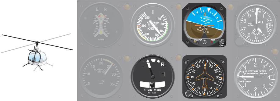 Figure 8-4. The flight instruments used for bank control are the attitude, heading, and turn indicators.