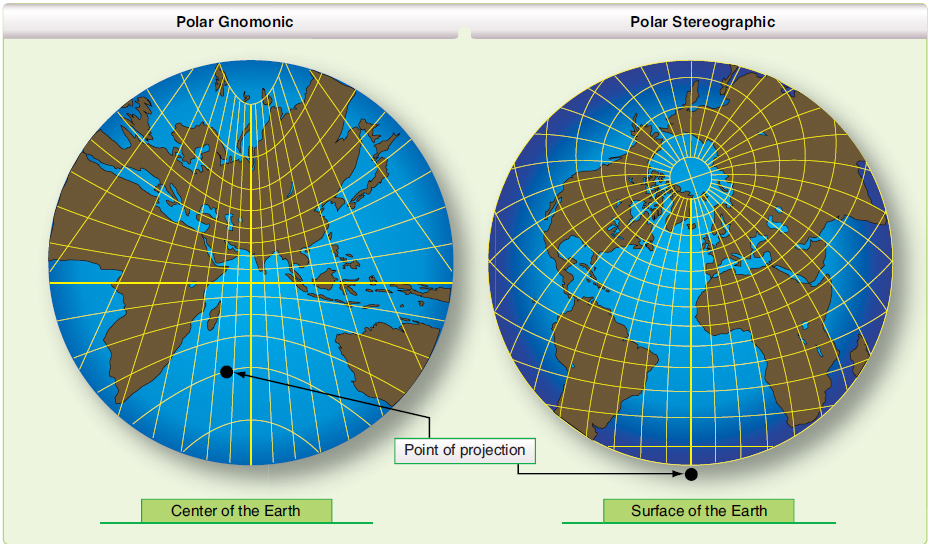 Figure 1-21. Polar gnomonic and stereographic projections.