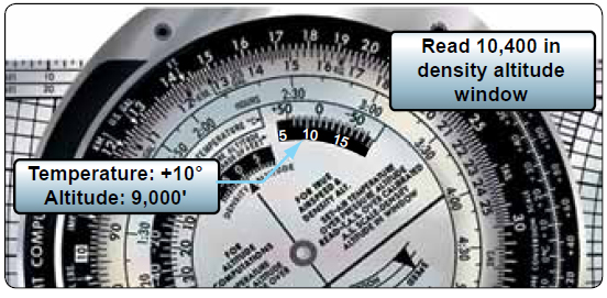 Figure 3-18. Finding density altitude.