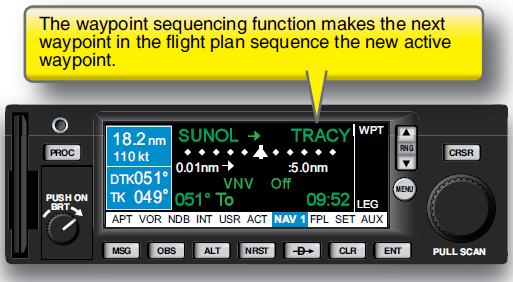 Figure 3-20. Waypoint sequencing.