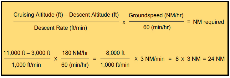Figure 3-29. Descent formula.