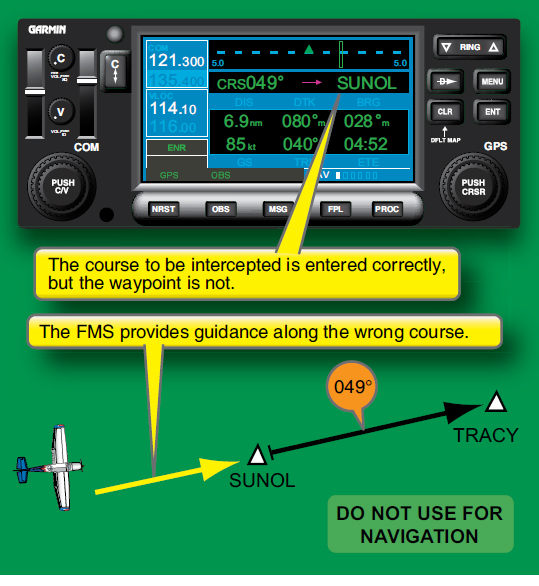 Figure 3-42. Setting the wrong active waypoint.
