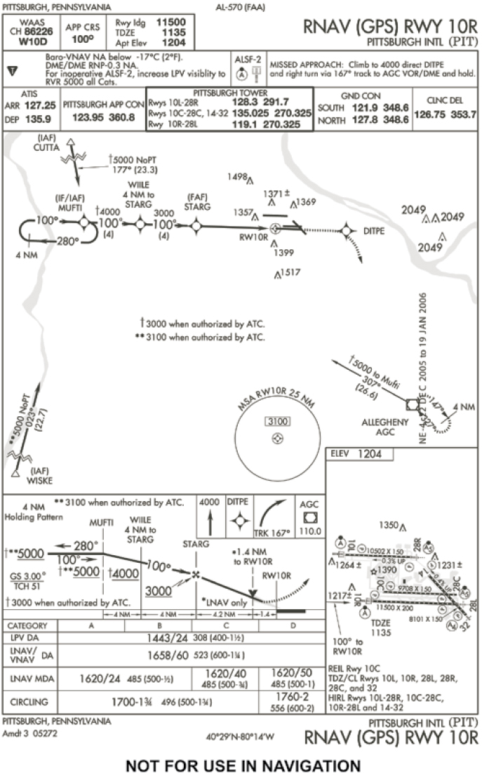 Figure 3-48. RNAV (GPS) approach.