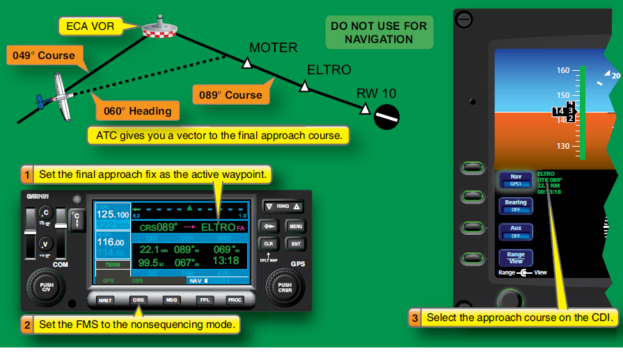 Figure 3-51. A vectored RNAV approach.