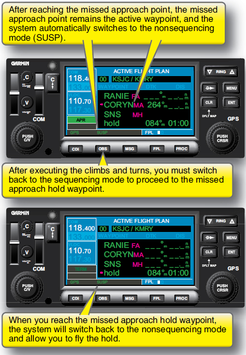 Figure 3-57. Flying a missed approach procedure.