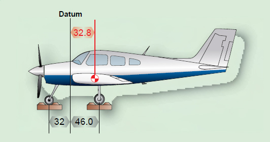 Figure 3-6. The datum is located at the firewall.