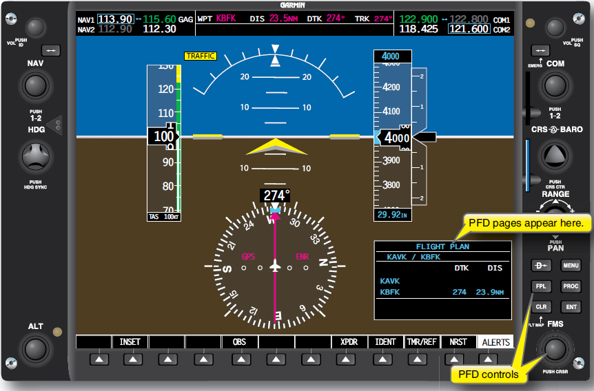 Figure 3-6. An integrated avionics system.