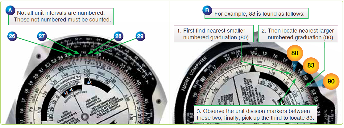 Figure 4-14. Reading the slide rule face.