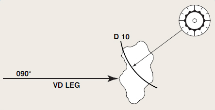 Figure 6-20. Heading to a DME distance termination or VD leg.