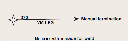 Figure 6-22. Heading to a manual termination or VM leg.