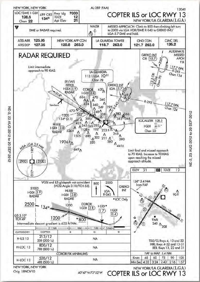 Figure 7-10. The COPTER ILS or LOC RWY 13 approach at New York/La Guardia (LGA) airport.