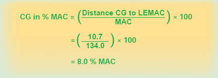 Figure 9-11. Determining the location of CG in percent MAC.