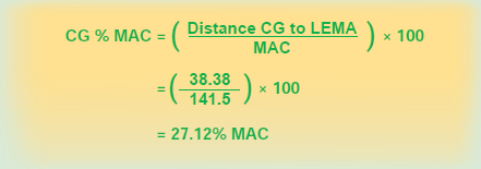 Figure 9-19. Determining the new CG in percent MAC.