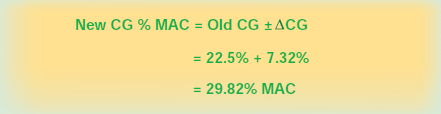 Figure 9-23. Determining the new CG in percent MAC.