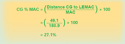 Figure 9-8. Determining the location of the CG in percent MAC.
