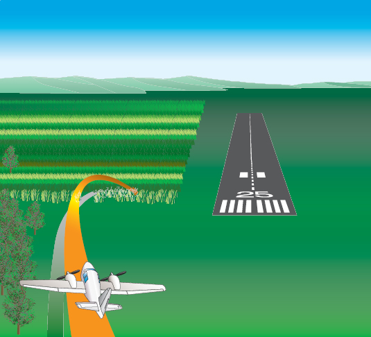 Figure 1-3. In attempting to turn toward the runway, the instructor pilot landed short in an uncontrolled manner, destroying the aircraft and injuring both pilots.