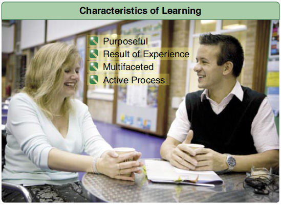 Figure 2-1. An effective instructor understands the characteristics of learning and assists students accordingly.