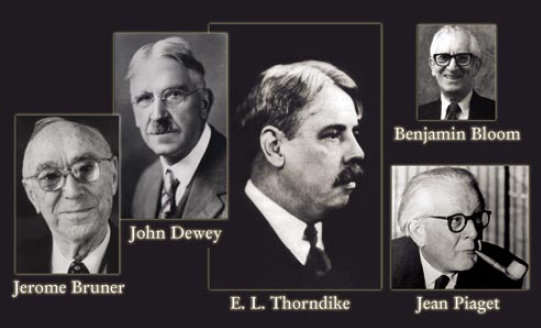 Figure 2-3. Psychologists and educators who established the early theories of cognitive learning.