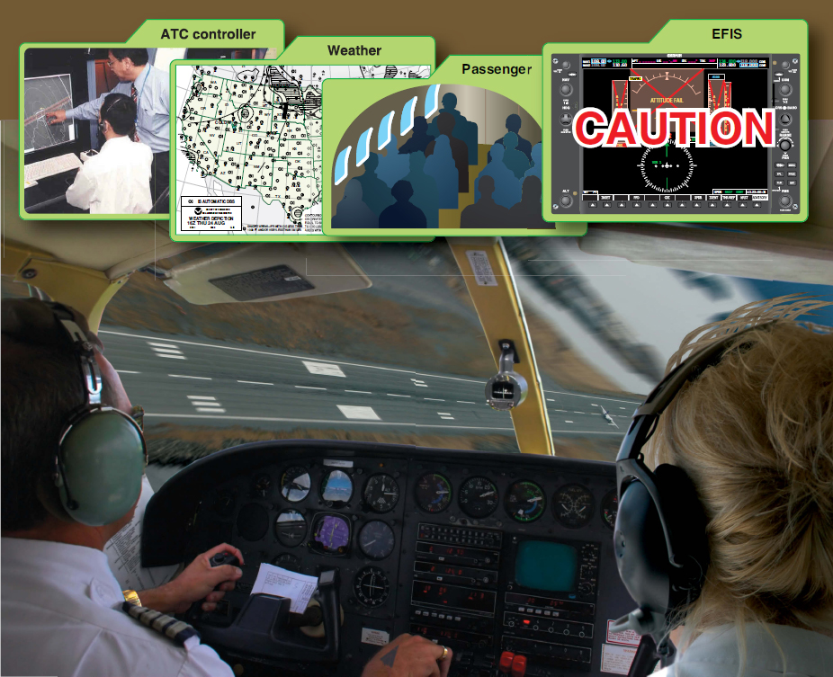 Figure 2-5. Accident-prone pilots fail to use readily available resources, or they simply do not listen.