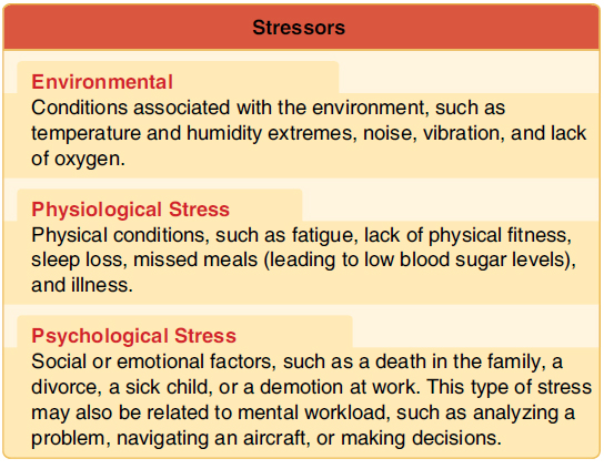Figure 3-4. System stressors have a profound impact, especially during periods of high workload.