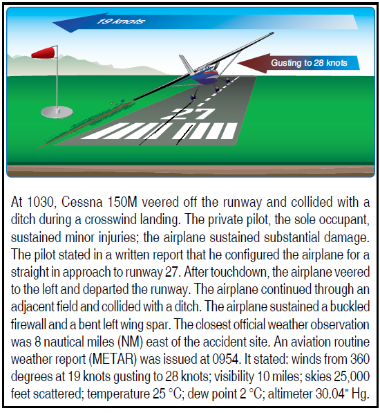 Figure 3-5. Considering the crosswind component.