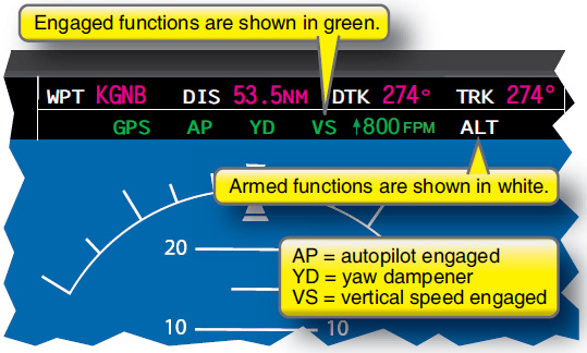 Figure 4-12. A mode annunciator showing armed and engaged autopilot modes.