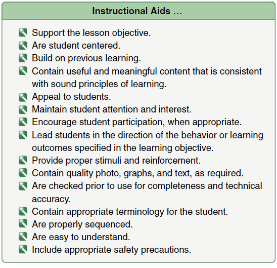 Figure 4-17. Guidelines for effective instructional aids.
