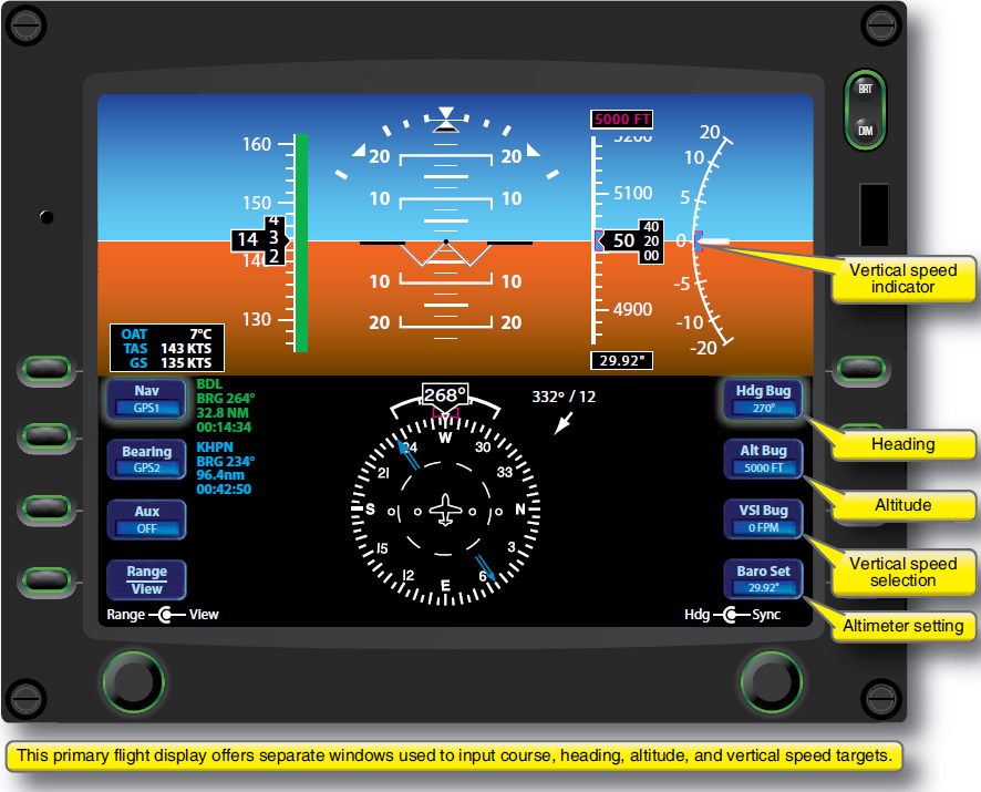 Figure 4-2. Entering goals on a primary flight display.