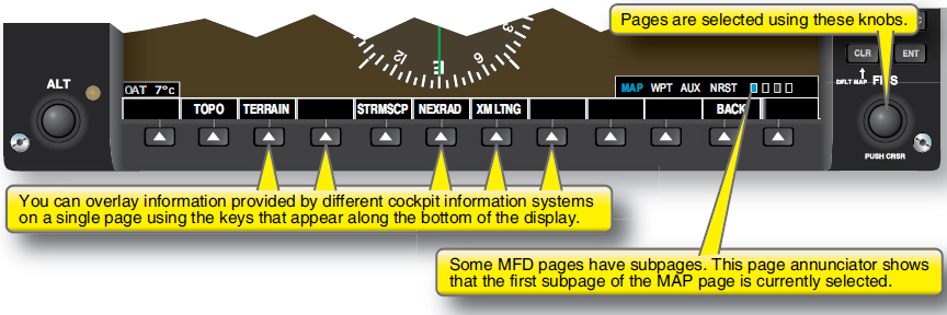 Figure 5-1. Selecting pages on an MFD.