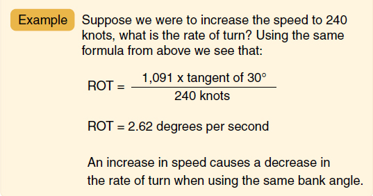 Figure 5-5. Rate of turn when increasing speed.
