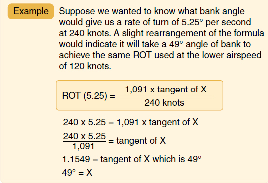 Figure 5-6. To achieve the same rate of turn of an aircraft traveling at 120 knots, an increase of bank angle is required.
