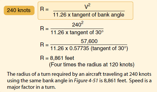 Figure 5-8. Radius at 240 knots.