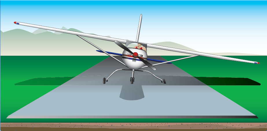 Figure 6-2. The pilot must consider all aspects of the flight to include form, fit, and function.