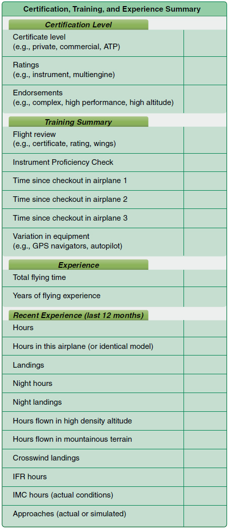 Figure 8-2. Certification, training, and experience summary.