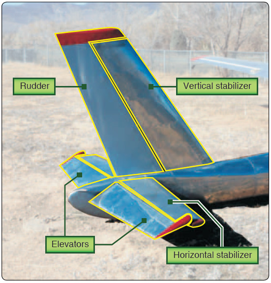 Figure 2-11. Empennage components.
