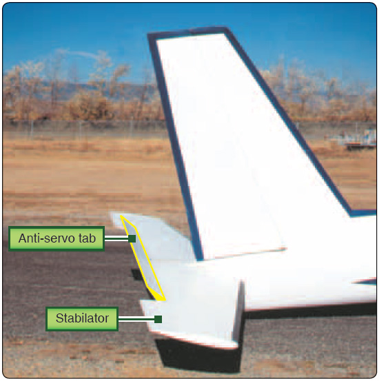 Figure 2-13. Additional empennage components.
