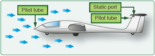 Figure 4-1. A pitot tube is often mounted in the glider's nose or the vertical fin, the open end of which is exposed directly to the oncoming airflow.