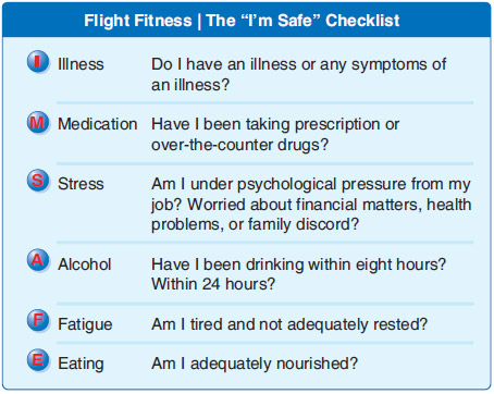 Figure 1-22. Prior to flight, a pilot should assess overall fitness.
