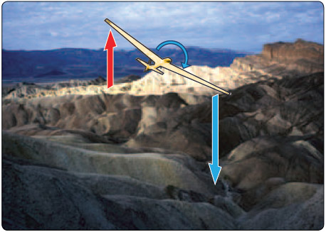 Figure 10-19. Thermal sink can roll the craft toward the mountain.