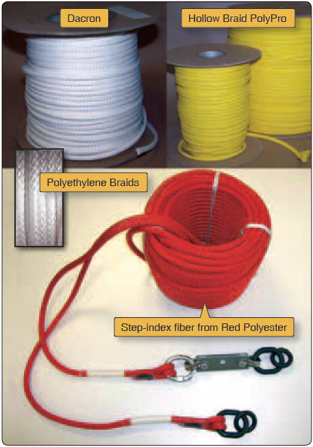Figure 12-9. Tow ropes and cables are made of many different reliable materials such as nylon, step-index fiber from Red Polyester, Hollow Braid POLYPRO, Dacron, steel, and Polyethylene.