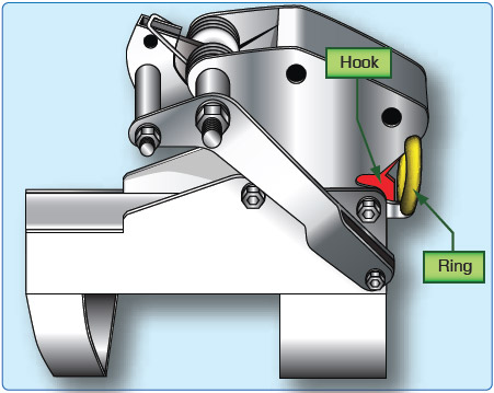 Figure 8-9. A Tost tow hitch.