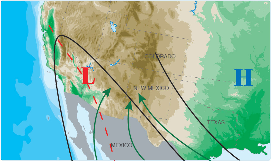 Figure 9-12. Typical North American monsoon flow.