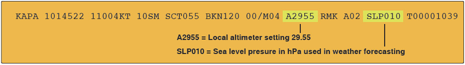 Figure 9-3. Example of how pressure is used in an aviation weather report.