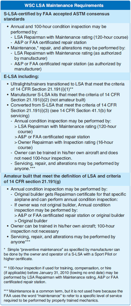 Figure 5-42. Maintenance requirements for WSC LSA.