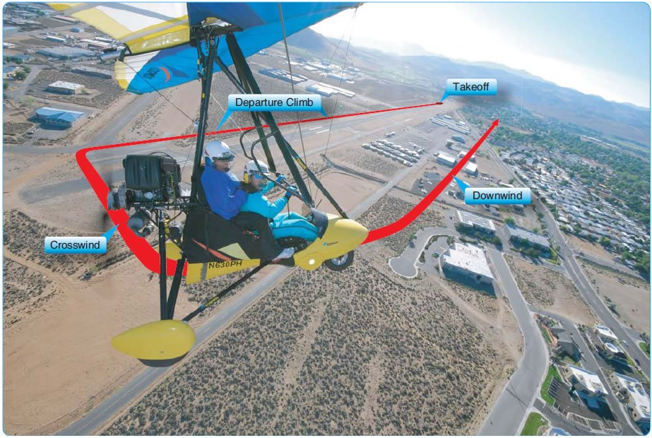 Figure 10-2. After takeoff and departure, turning from the crosswind to the downwind leg while climbing to pattern altitude.