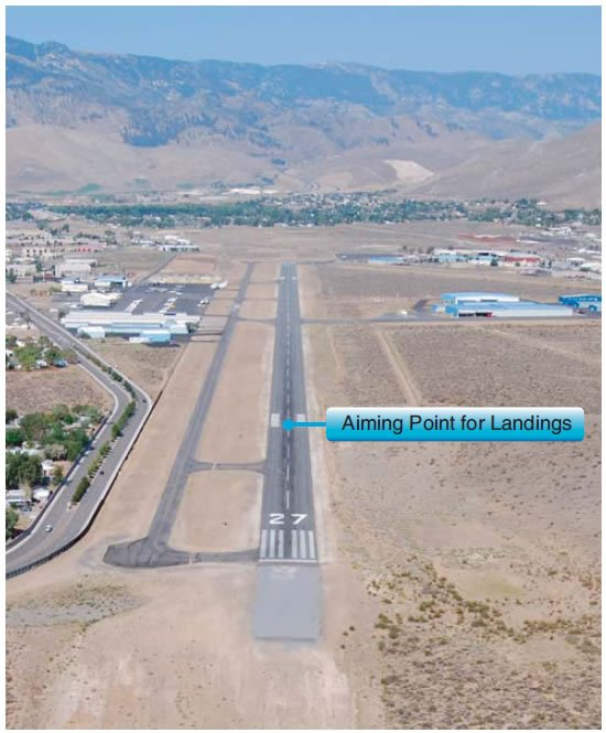 Figure 11-2. Typical landing position on runway.