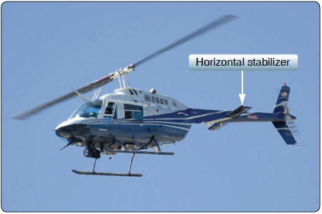 Figure 1-12. The horizontal stabilizer helps level the helicopter to minimize drag during flight.