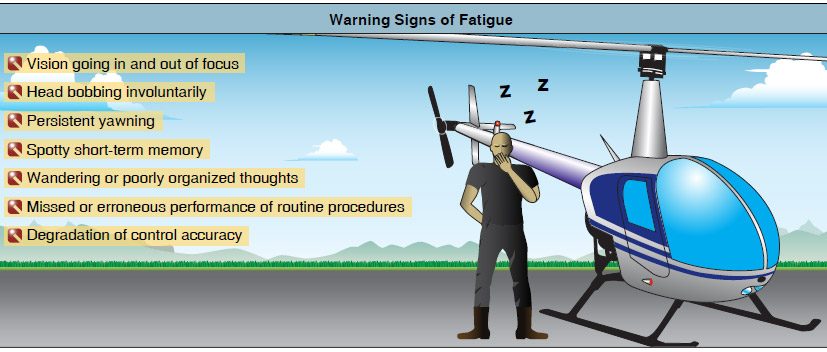 Figure 13-7. Warning signs of fatigue according to the FAA Civil Aerospace Medical Institute (CAMI).